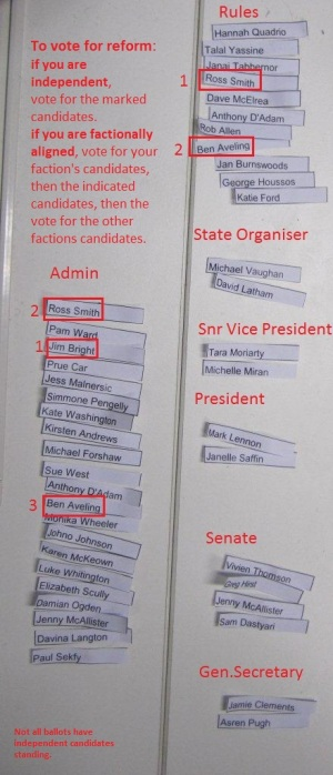 all_ballots-labelled